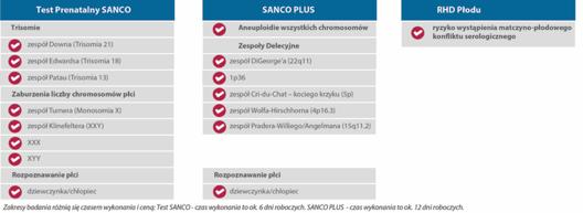 sanco_1